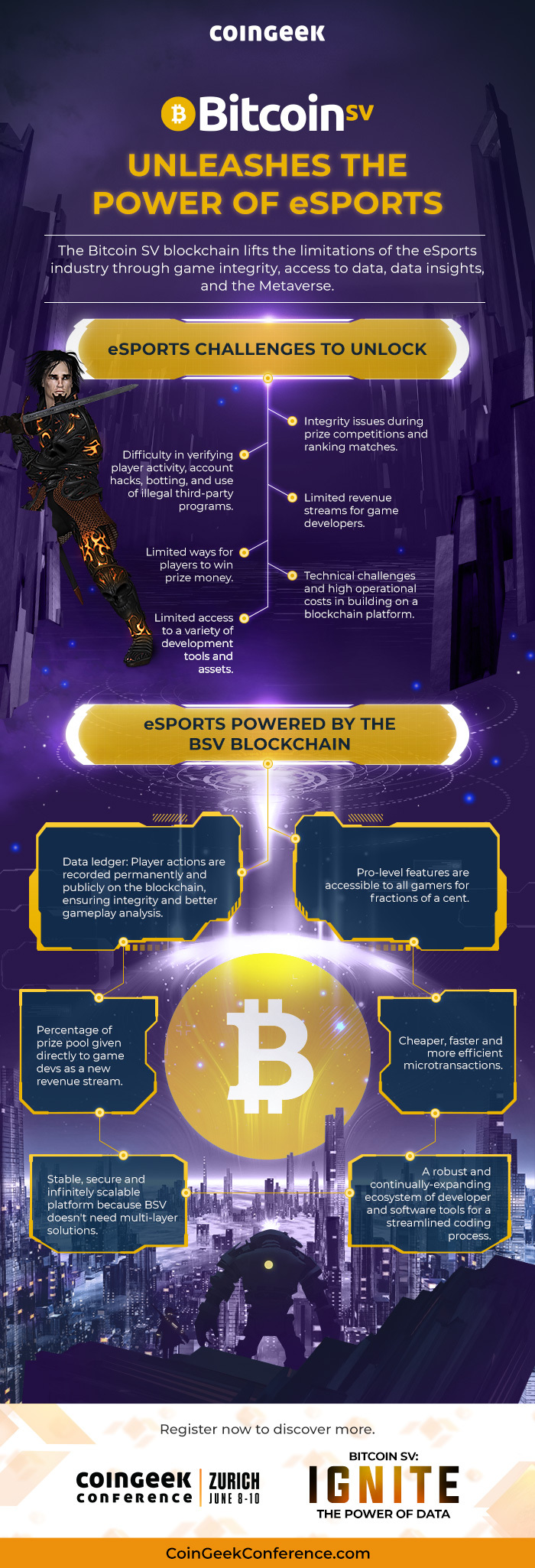 BSV Infographic